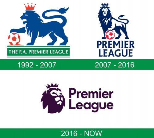 storia del logo Premier League