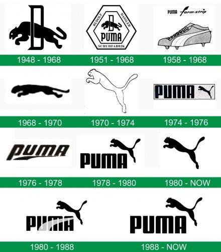 storia del logo Puma