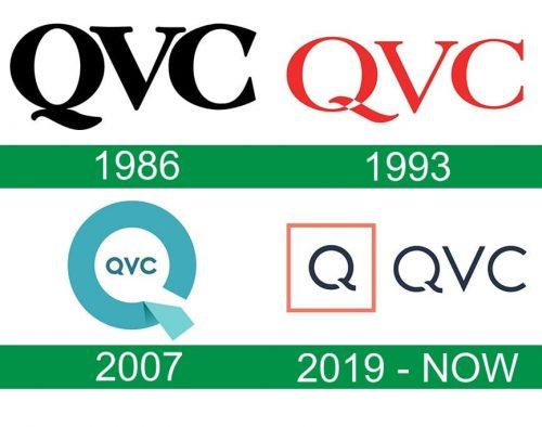 storia del logo QVC