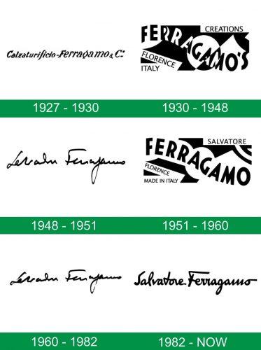 storia del logo Salvatore Ferragamo