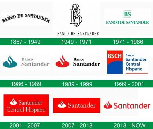 storia del logo Santander
