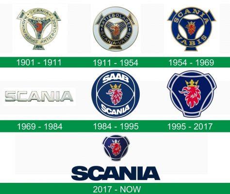 storia del logo Scania