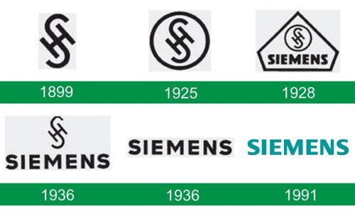 storia del logo Siemens