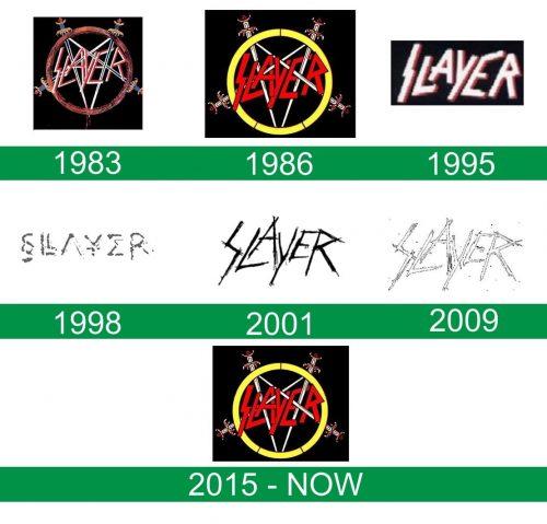 storia del logo Slayer