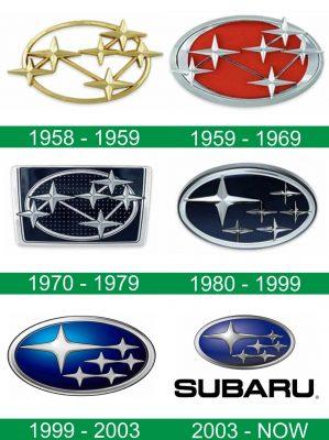 storia del logo Subaru