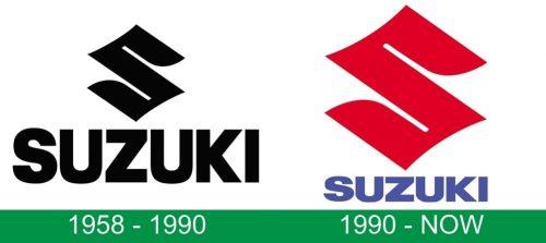 storia del logo Suzuki