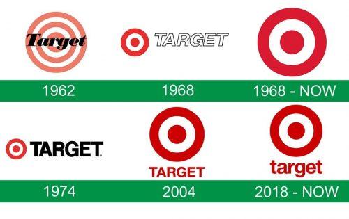 storia del logo Target