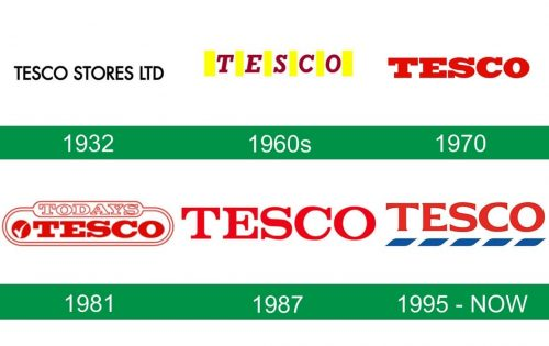 storia del logo Tesco