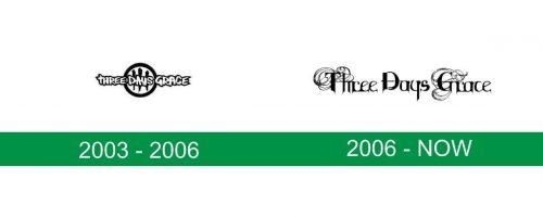 storia del logo Three Days Grace
