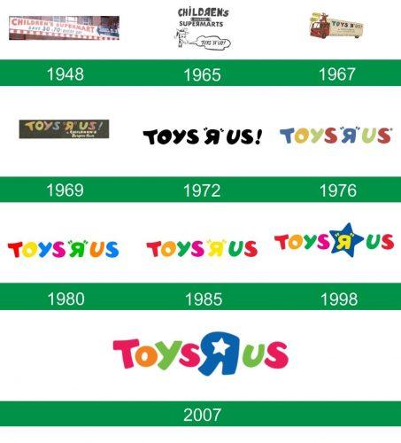 storia del logo Toys R Us