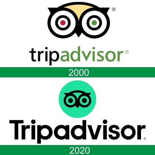 storia del logo TripAdvisor