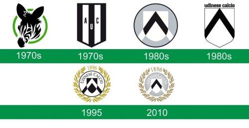 storia del logo Udinese