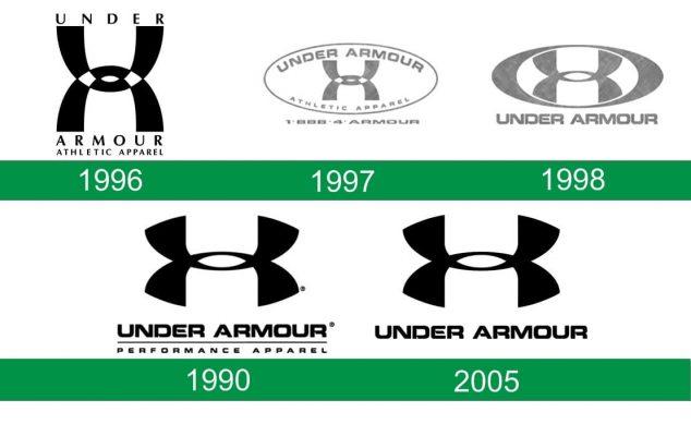 storia del logo Under Armour