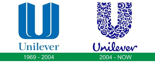 storia del logo Unilever