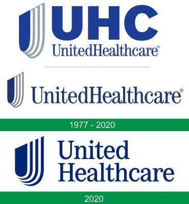 storia del logo UnitedHealth