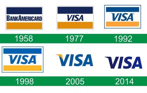 storia del logo VISA