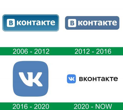 storia del logo VK