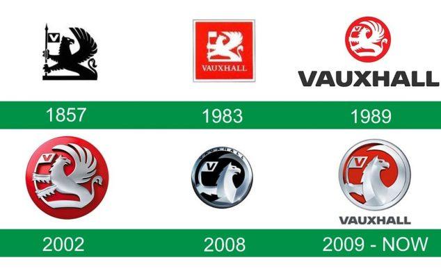 storia del logo Vauxhall
