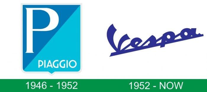 storia del logo Vespa