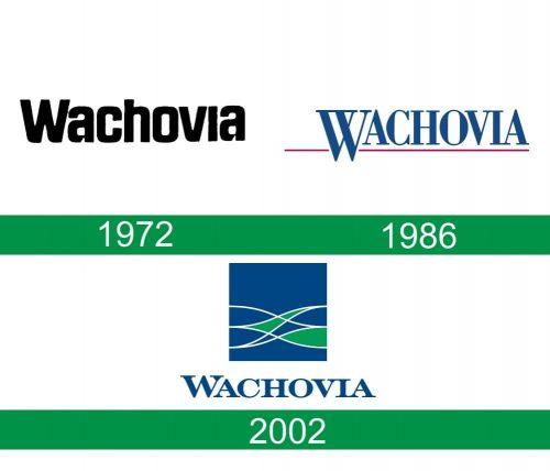storia del logo Wachovia Bank
