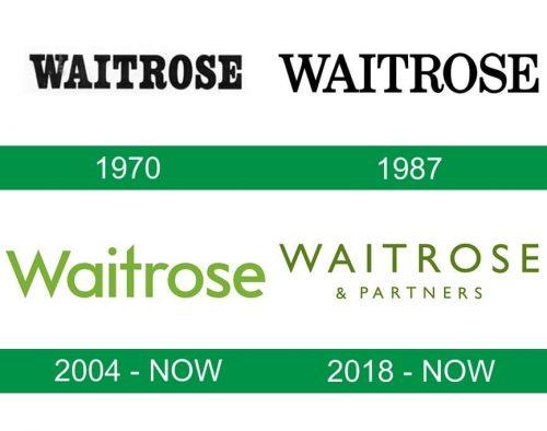 storia del logo Waitrose