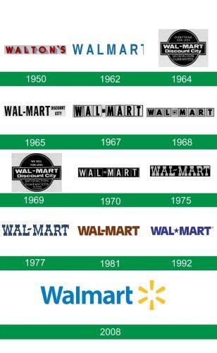 storia del logo Walmart