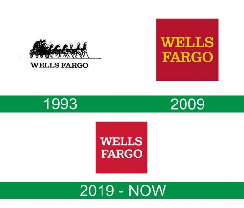 storia del logo Wells Fargo