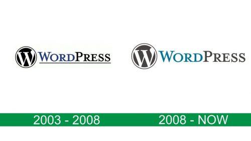 storia del logo WordPress