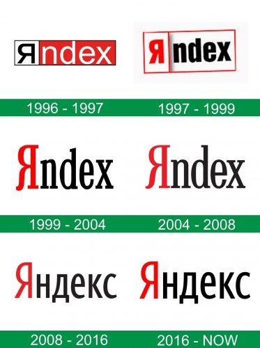 storia del logo Yandex