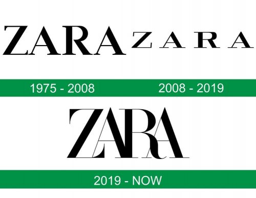 storia del logo Zara