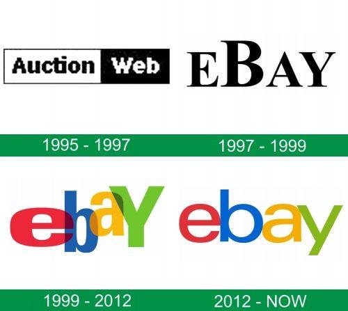 storia del logo eBay