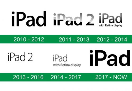 storia del logo iPad
