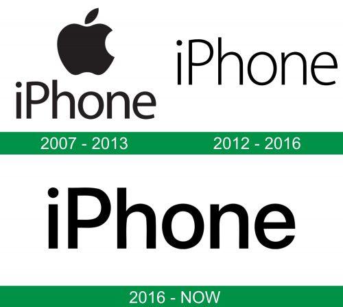 storia del logo iPhone