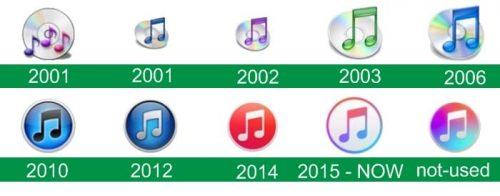 storia del logo iTunes