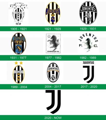 storia del logo juventus