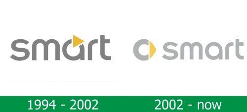 storia del Logo Smart