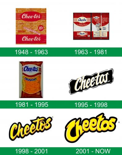 storia del logo Cheetos