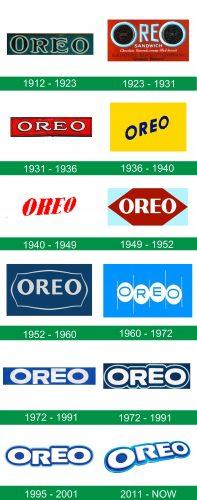 storia del logo Oreo