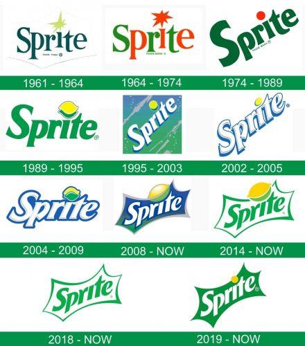 storia del logo Sprite