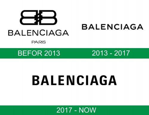 storia del logo Balenciaga