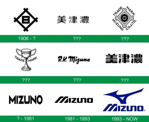 storia del logo Mizuno