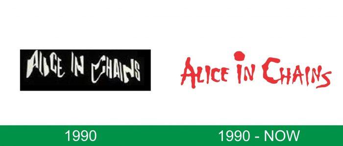 storia del logo Alice in Chains
