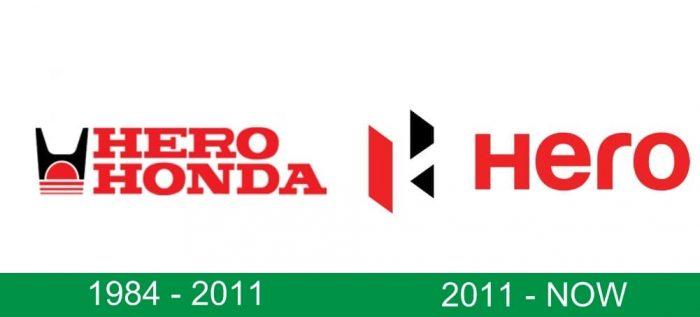 storia del logo Hero