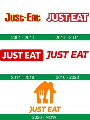 storia del logo Just Eat