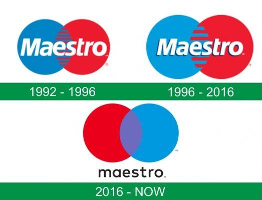 storia del logo Maestro