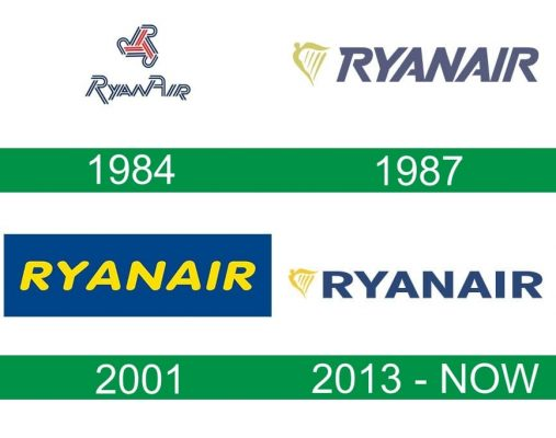 storia del logo Ryanair