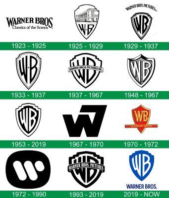 storia del logo Warner Bros