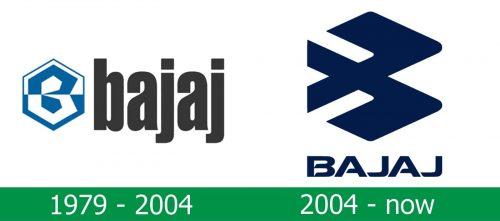 storia del Logo Bajaj Auto