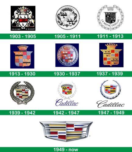 storia del Logo Cadillac