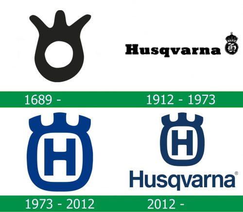 storia del Logo Husqvarna